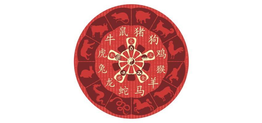 Signos del horóscopo chino y sus características
