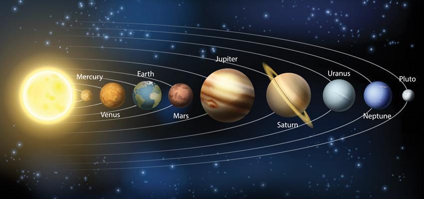 Tu planeta regente según tu signo del zodiaco