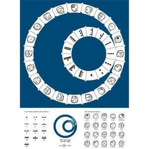 significado de kin - calendario Tzolkin