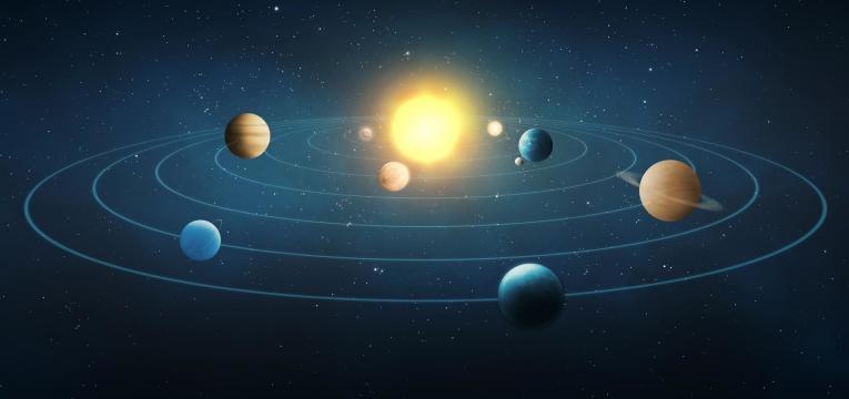 Grupos de planetas en la carta astral