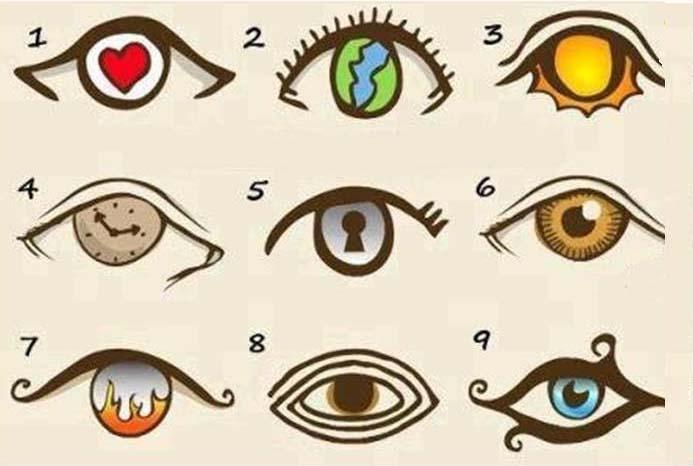 test de la personalidad según los ojos